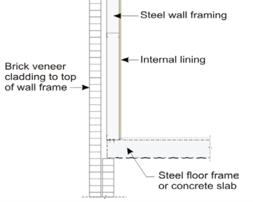 Diagram for brick veneer clad steelframes with Boxspan bearers and joists
