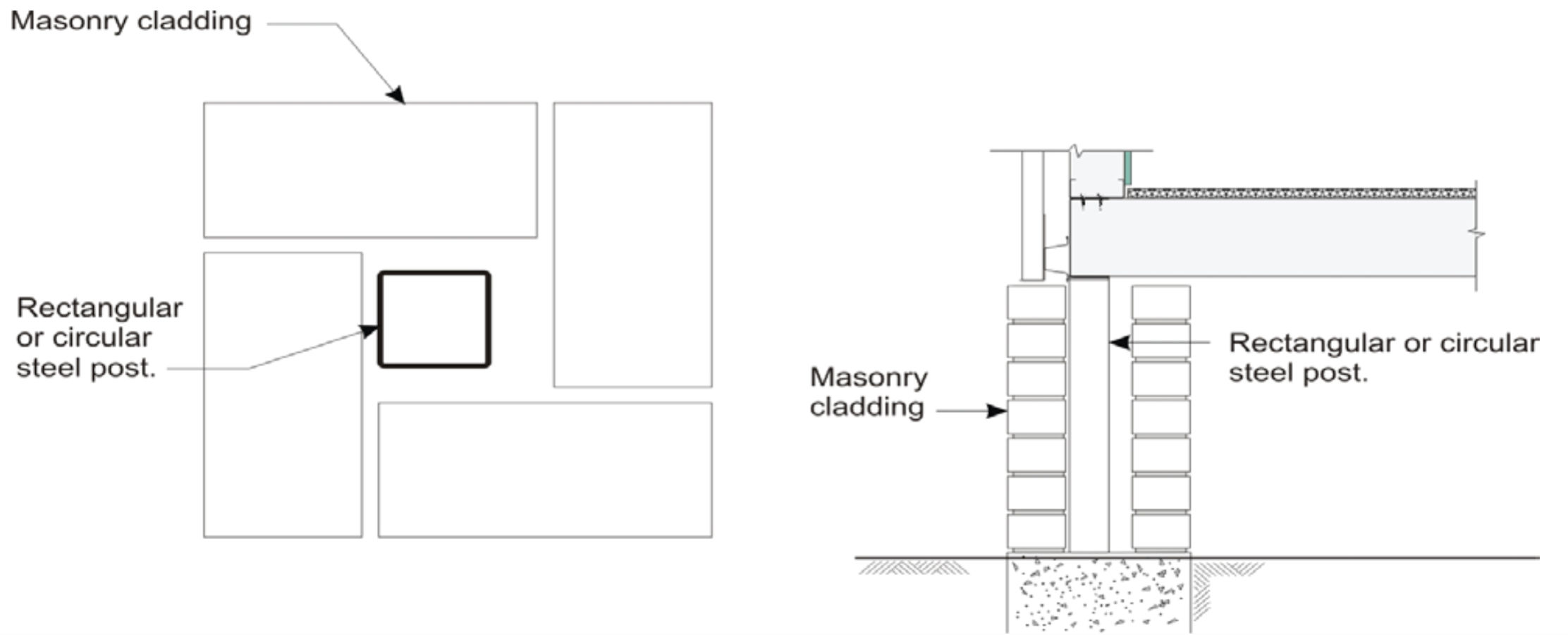 Section view diagram of masonry clad posts under steel bearers and joists floor framing systems