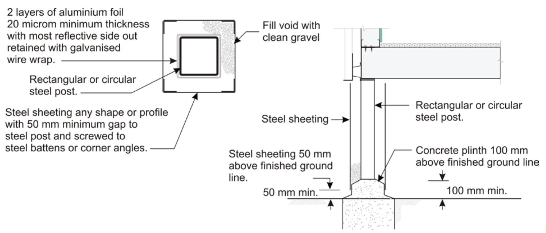 Diagram of construction of steeljoist floor systems for bushfire zones